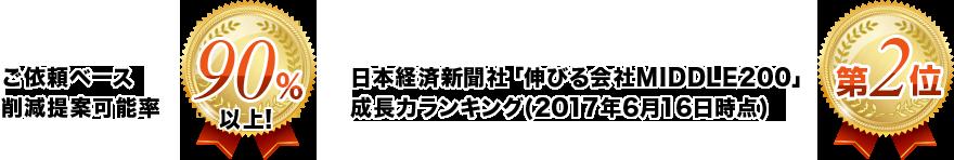 日本経済新聞社「伸びる会社MIDDLE200」成長力ランキング(2017年6月16日時点)2位